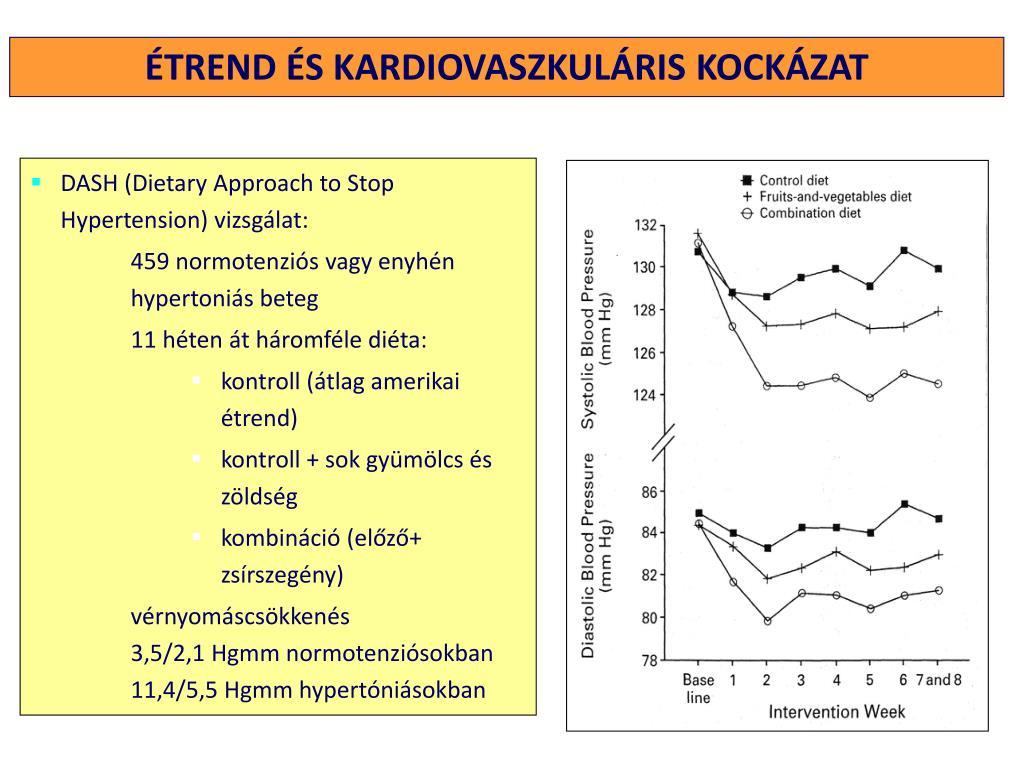 magas vérnyomás 2 fokú kockázat 3-4 magas nyomáson jelentkező nyomáskülönbség magas vérnyomásból