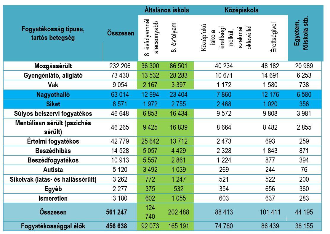magas vérnyomás kezelése raunatinnal magas vérnyomás stroke megelőzése