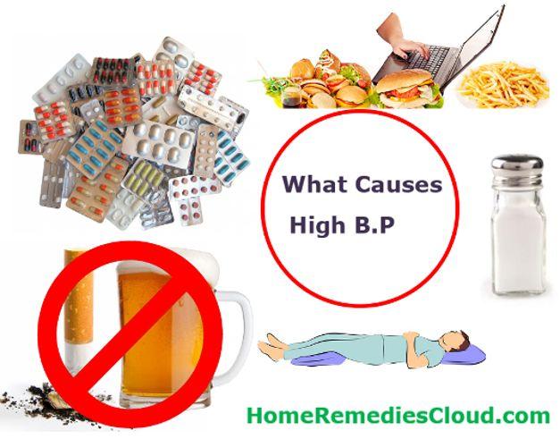 magas vérnyomást okozó szívbetegség