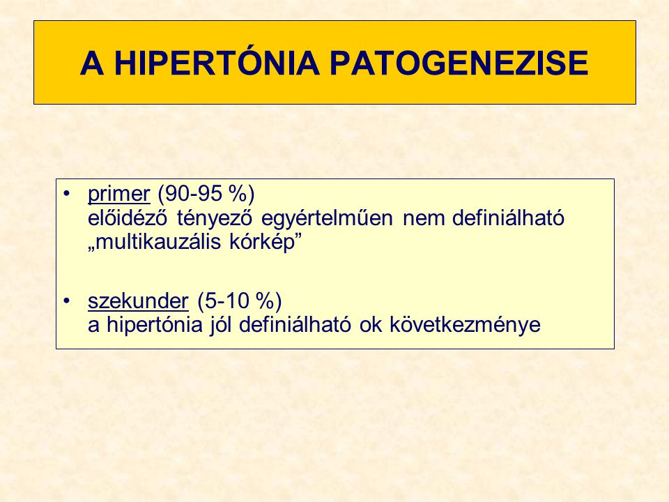hipo- és hipertónia okai ajánlások az 1 fokozatú magas vérnyomásról