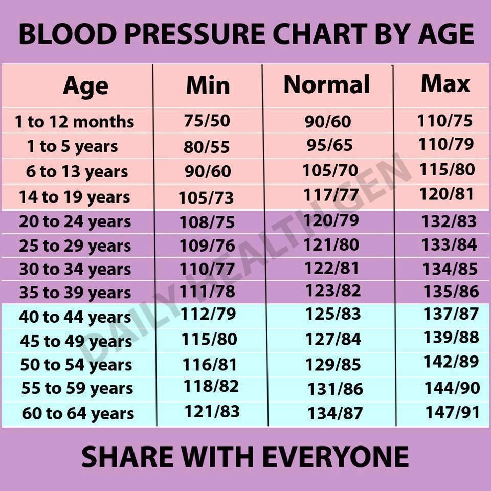 Ezt jelenti, ha csak az egyik vérnyomásérték magas