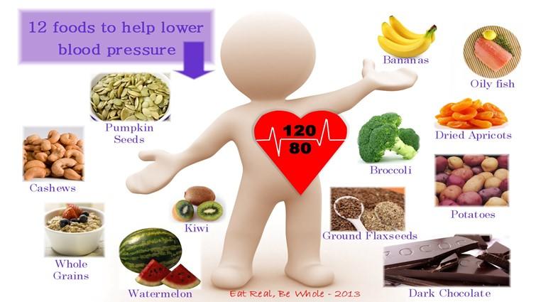 diéta magas vérnyomás a futás meggyógyítja a magas vérnyomást