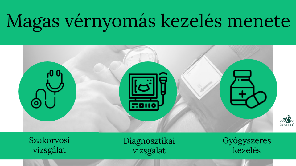 a kardiológusok magas vérnyomása gyógyszer nyomás hipertónia