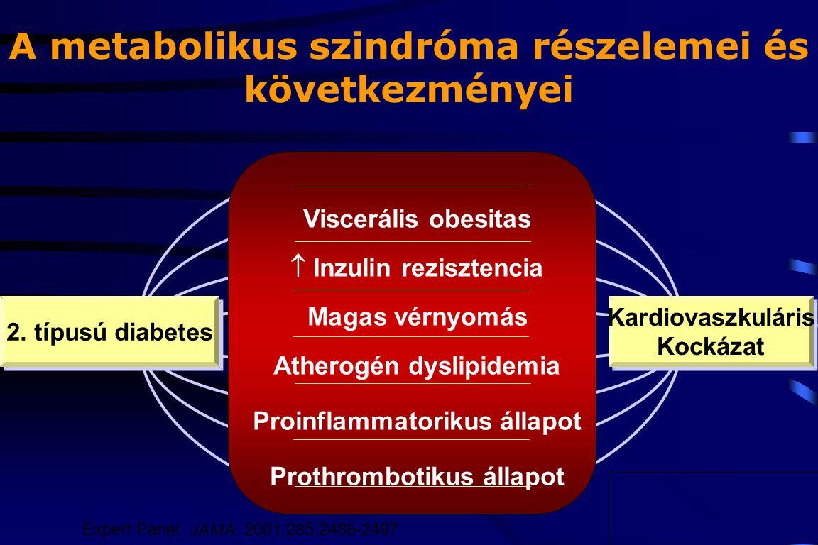 lehetséges-e heringet enni magas vérnyomás esetén