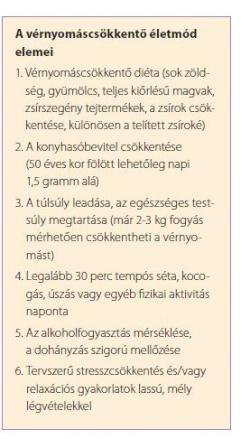 VALSARTAN KRKA 80 mg filmtabletta