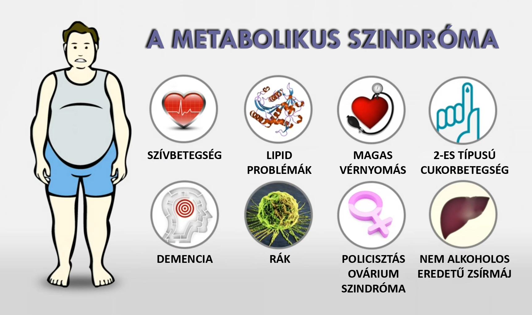 A gyermek- és felnőttkori metabolikus szindróma gyógytornájáról | cafa.hu