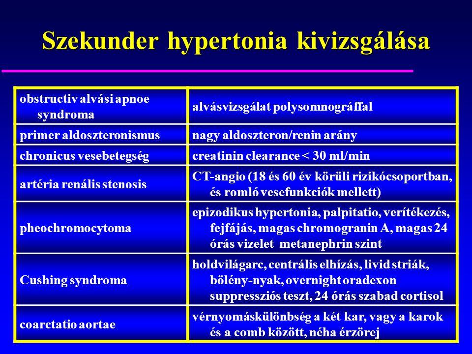 primer és szekunder hipertónia embernél a magas vérnyomást egy domináns autoszomális gén határozza meg