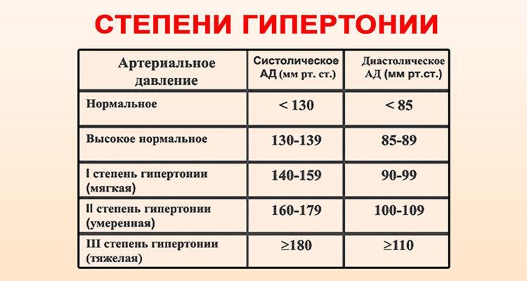 Klimax és magas vérnyomás