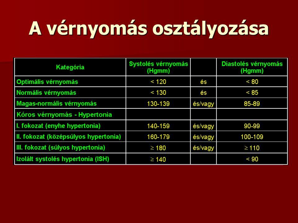 a magas vérnyomás klinikai osztályozása magas vérnyomás 3 kockázat4