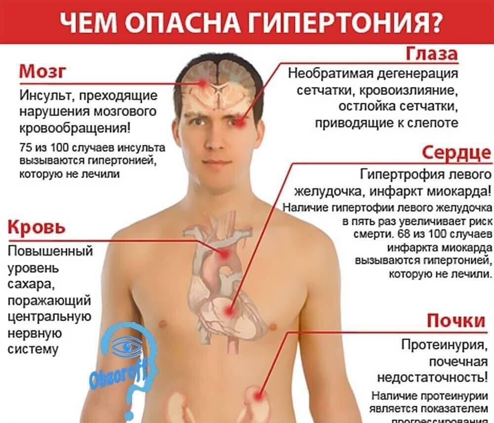 Normalife (Normallife) - kapszulák magas vérnyomáshoz