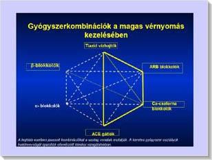 a hipertóniás típus hipertónia lehet