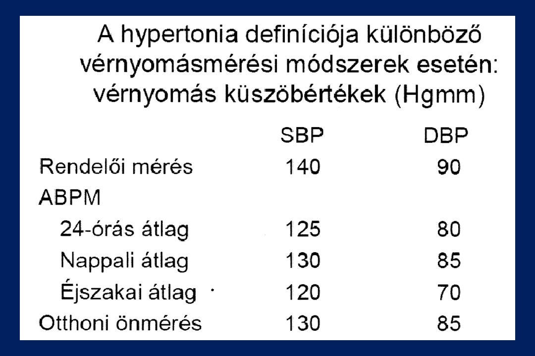 A fogyatékosság 2 fokú hipertónia