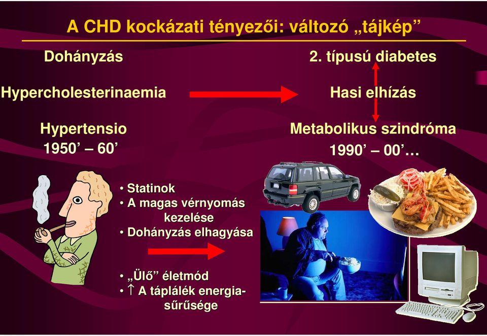 A metabolikus szindróma