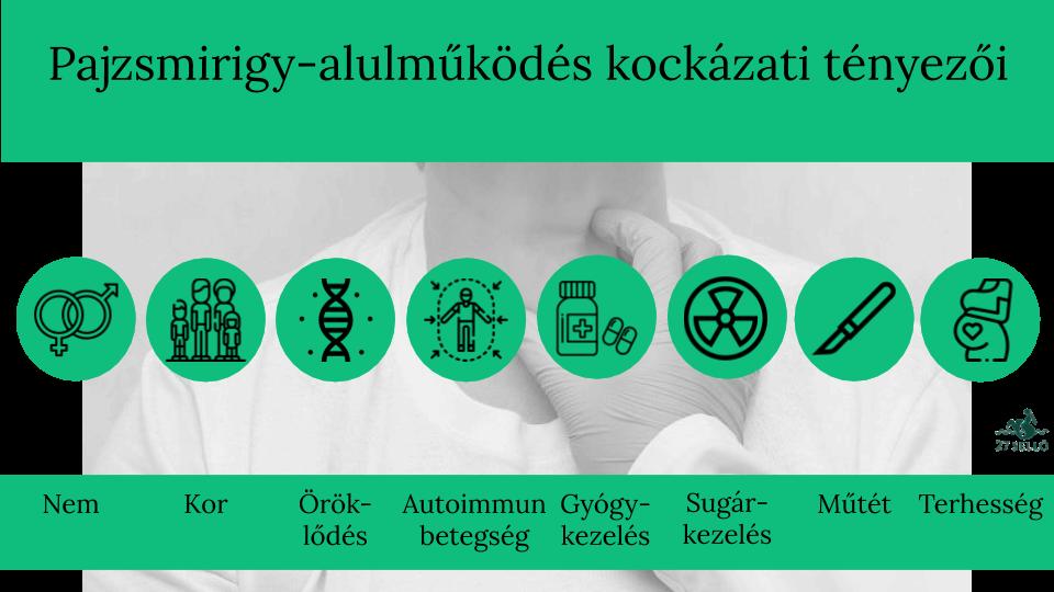 mit kell inni asztmás hipertónia esetén katonai kártya magas vérnyomás