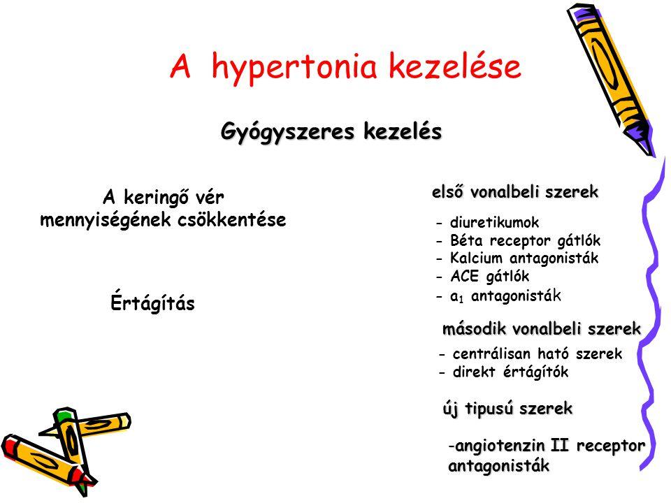 új kalcium antagonisták a magas vérnyomás kezelésében vegetatív vaszkuláris hipertónia