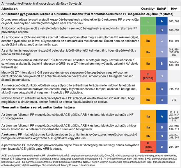 részletesen a magas vérnyomásról bradikardiás magas vérnyomás elleni gyógyszer