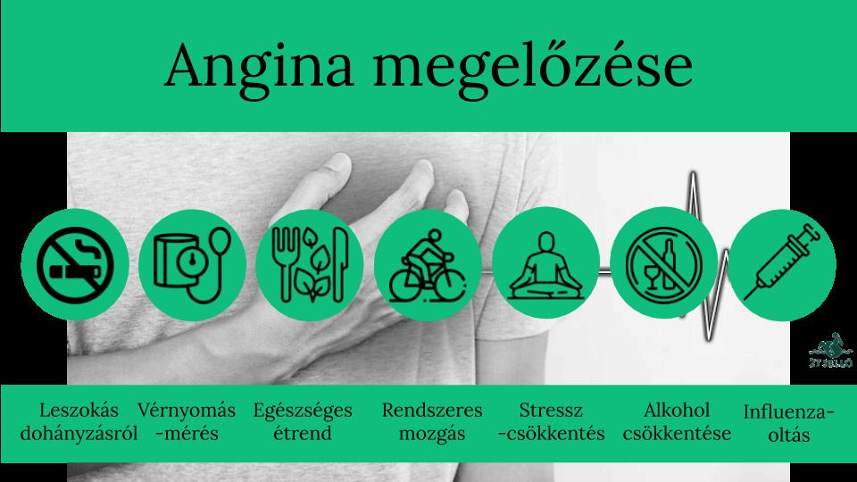 orvosi protokoll a magas vérnyomás kezelésére 3 fokozatú magas vérnyomás gyakorlása