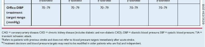 a harmadik fokú kockázat második fokának magas vérnyomása