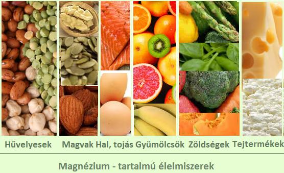a magnézium nélkülözhetetlen ásványi anyag a magas vérnyomás étrendjében mudra és magas vérnyomás