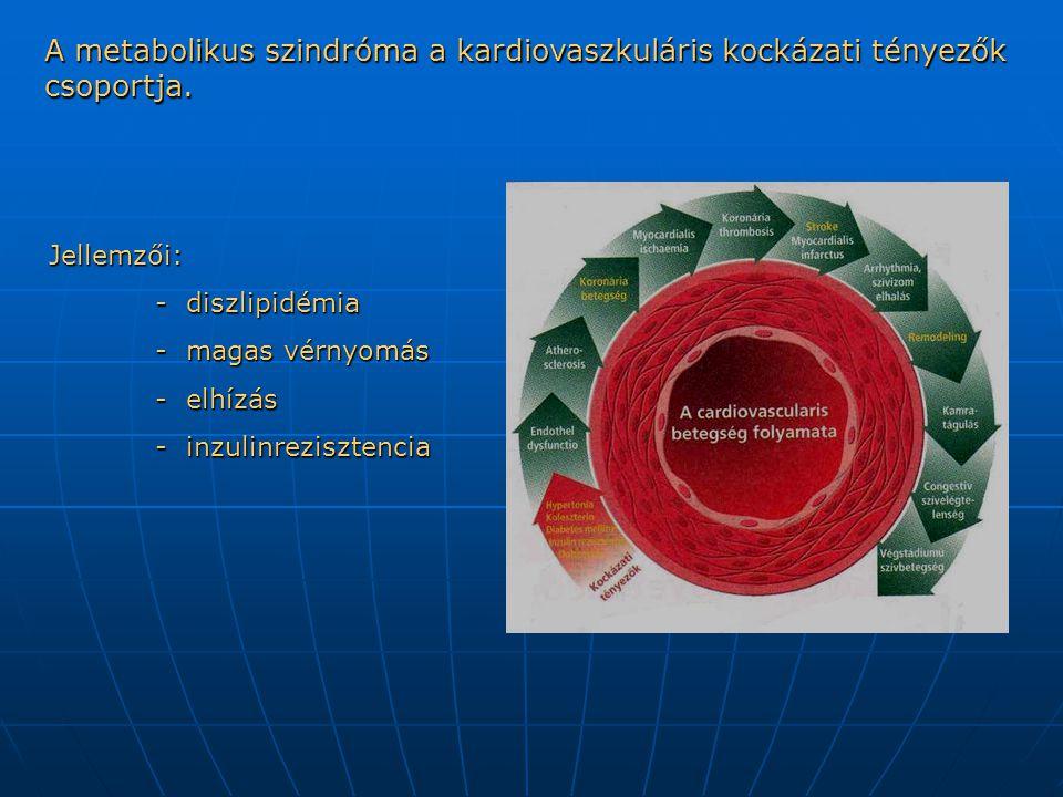 magas vérnyomás kezelés 2020 dioscorea hipertóniával