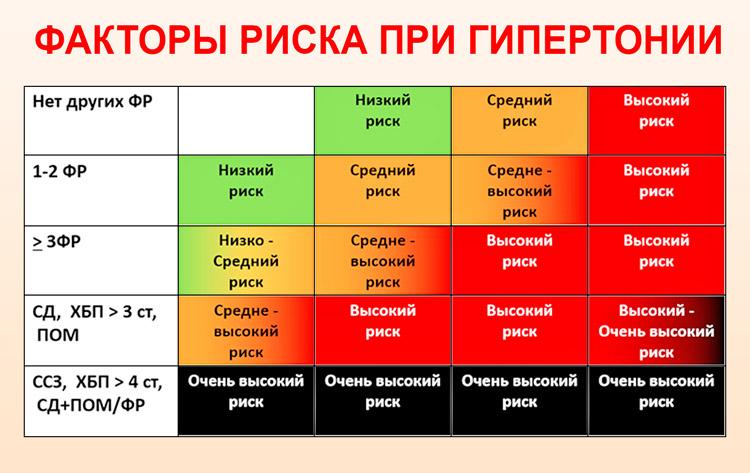 milyen nedvek a magas vérnyomás ellen