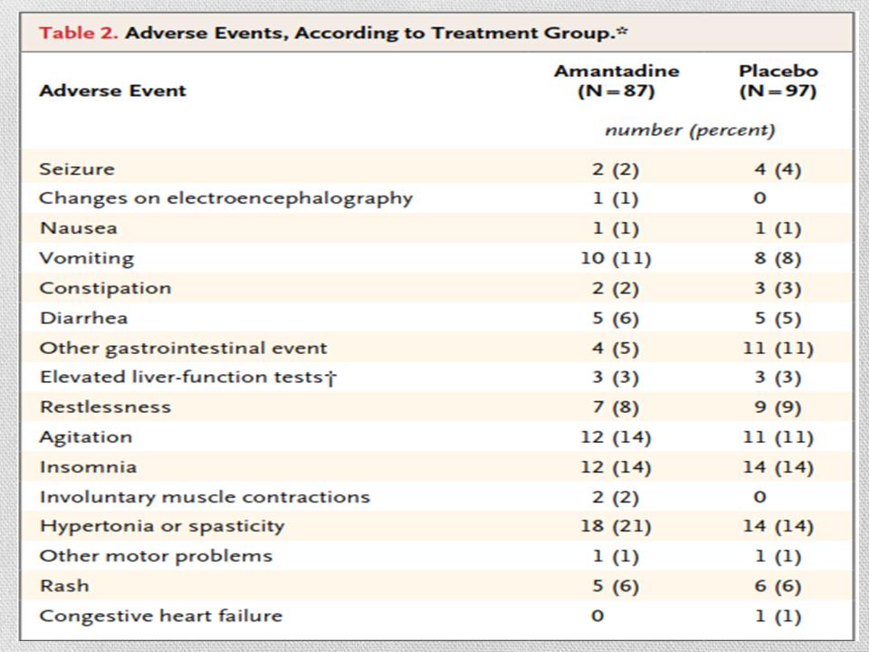 A tüneti kontroll szerepe és jelentősége COPD-s betegeknél