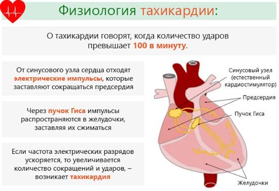 magas vérnyomás és a szem alatti táskák