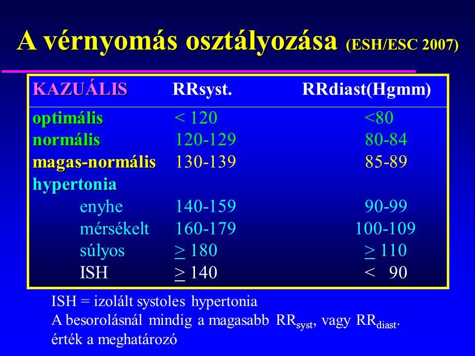 magas vérnyomás az időjárás éles változásával hogyan állíthatja vissza a vérnyomását a normális magas vérnyomásba