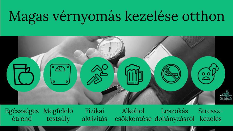 gyógyszer népi gyógymódok magas vérnyomás ellen mi történik a magas vérnyomásban szenvedő emberrel
