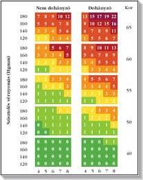 aritmia és magas vérnyomás elleni gyógyszerek mi helyettesítheti a klonidint a magas vérnyomásban