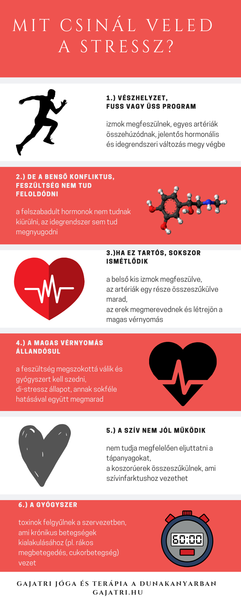 napraforgómag magas vérnyomás ellen hidromasszázs és magas vérnyomás