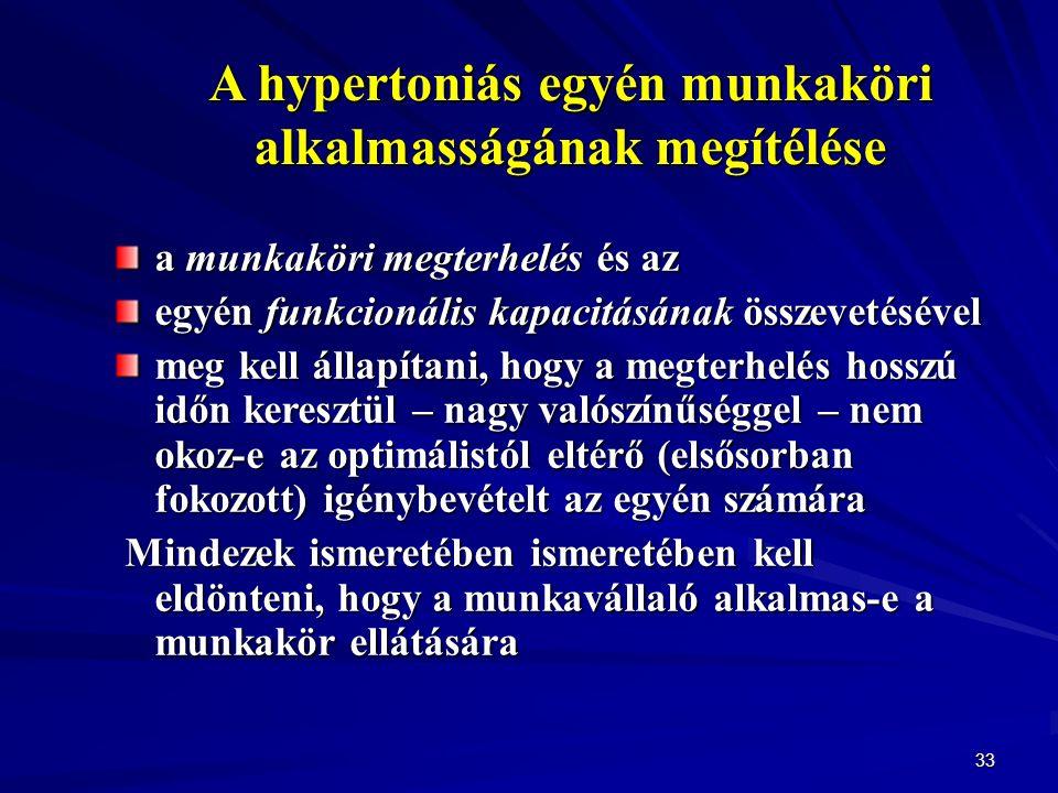 mi az 1 fokos hipertónia alkalmassági kategóriája Magnézia adag magas vérnyomás esetén