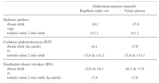 tenyér magas vérnyomásban vese magas vérnyomás jelei