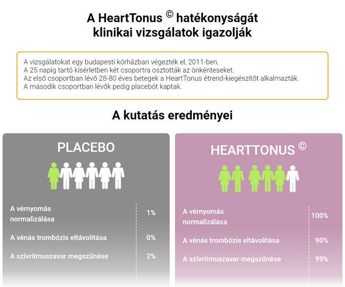 magas vérnyomású csoport nyugdíjas számára magas vérnyomás kockázata 3 fok 3