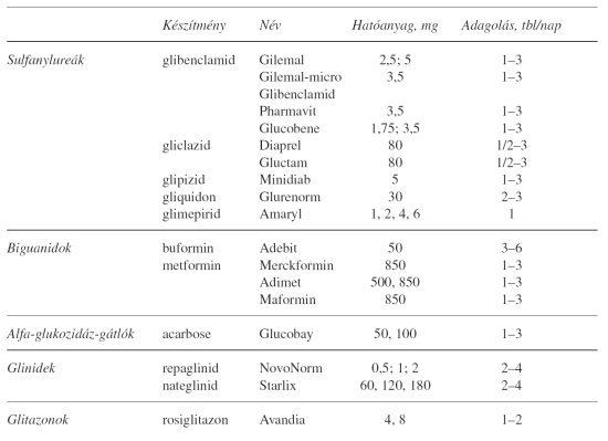 arbidol és magas vérnyomás A magas vérnyomás ASD 2 frakciója