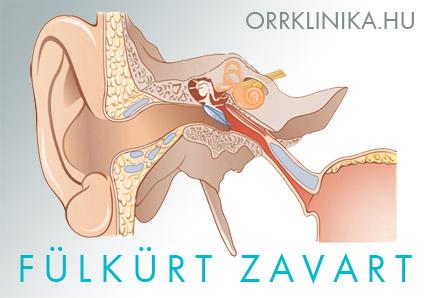 Mi az üres török nyereg-szindróma és hogyan kezelhető?? - Nyomás