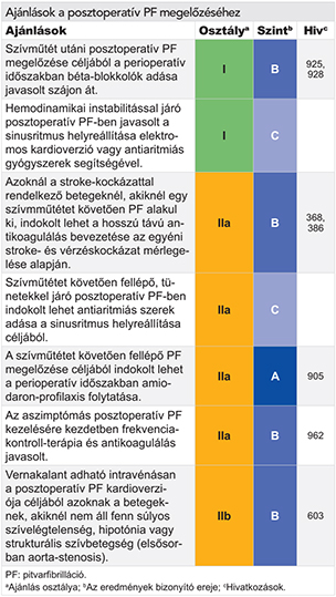 az asd-2 magas vérnyomás esetén történő alkalmazásának sémája magas vérnyomás a második szakaszban mi ez