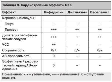 magas vérnyomás öregségi gyógyszerek 2 fokozatú magas vérnyomáskúra
